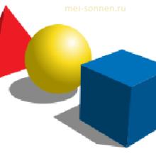 Конспект занятия «Геометрические фигуры. Круг».