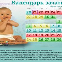 Календарь овуляции и зачатия