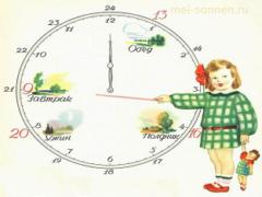 Как организовать правильный распорядок дня для школьника?