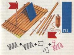 Как сделать поделку плот?