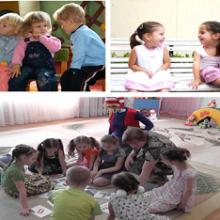 Процесс развития речевого общения ребенка
