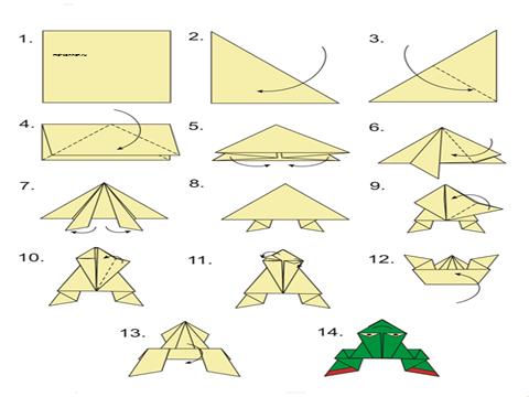 Как сделать бумажную лягушку