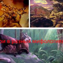 Герои в разных мифологиях