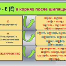 Логопедическое занятие для 3 класса по теме: О, Е после шипящих и Ц