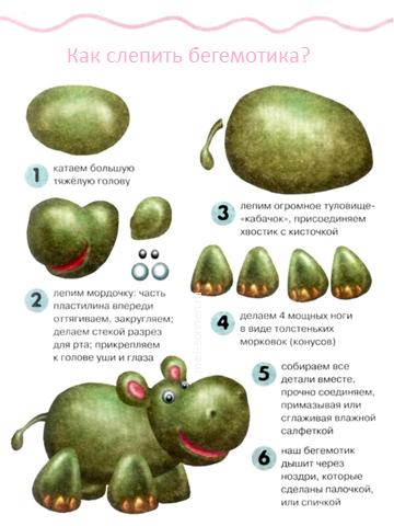 Как слепить из пластилина бегемотика1