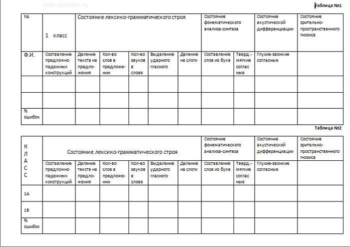 diagnostika-pisma-v-nachalnoy-shkole-min