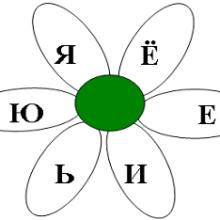 Обозначение мягкости согласных на письме