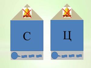 Конспект фронтального занятия Звуки С, СЬ, Ц. Буквы Ц, С