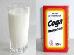 Молоко с содой от кашля