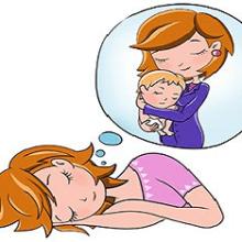 Как рассчитать предполагаемую дату родов?